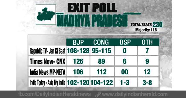 madhyapradesh1